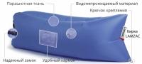 Надувной лежак Ламзак синий/чернильный